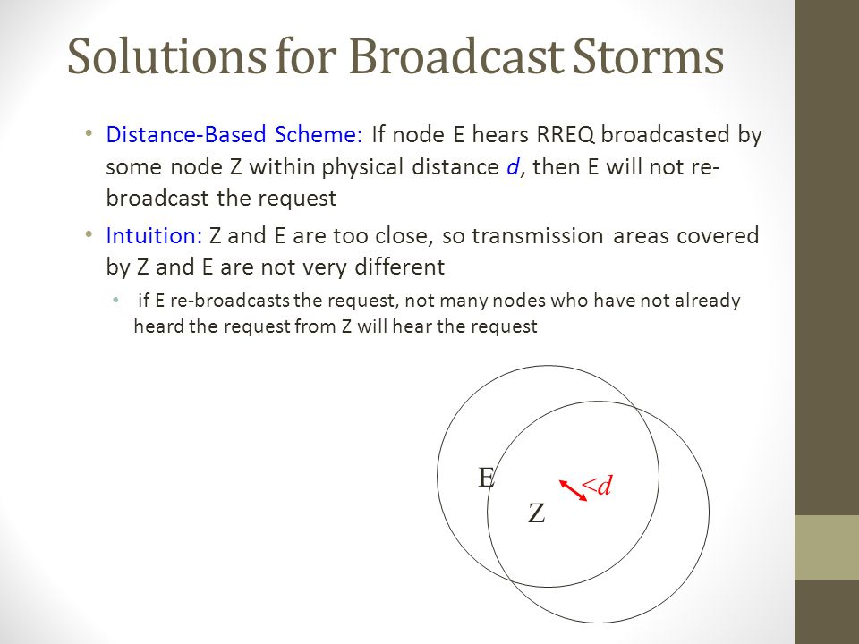 E Z <d<d Solutions for Broadcast Storms Distance-Based Scheme: If node E hears RREQ broadcasted by some node Z within physical distance d, then E will
