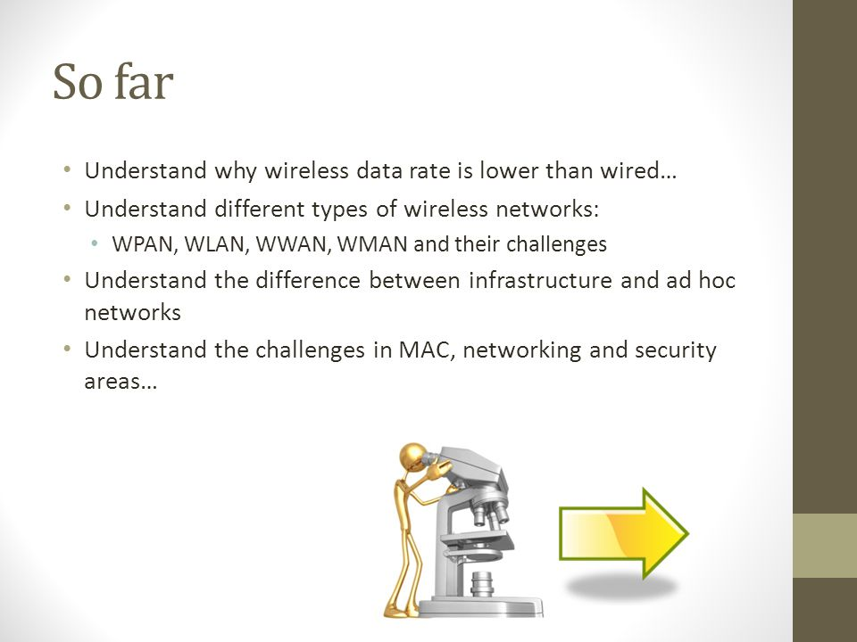 So far Understand why wireless data rate is lower than wired… Understand different types of wireless networks: WPAN, WLAN, WWAN, WMAN and their challe