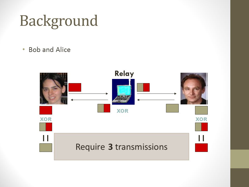 Background Bob and Alice Relay Require 3 transmissions XOR