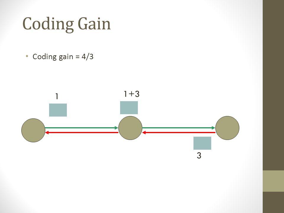 Coding Gain Coding gain = 4/3 1 1+3 3