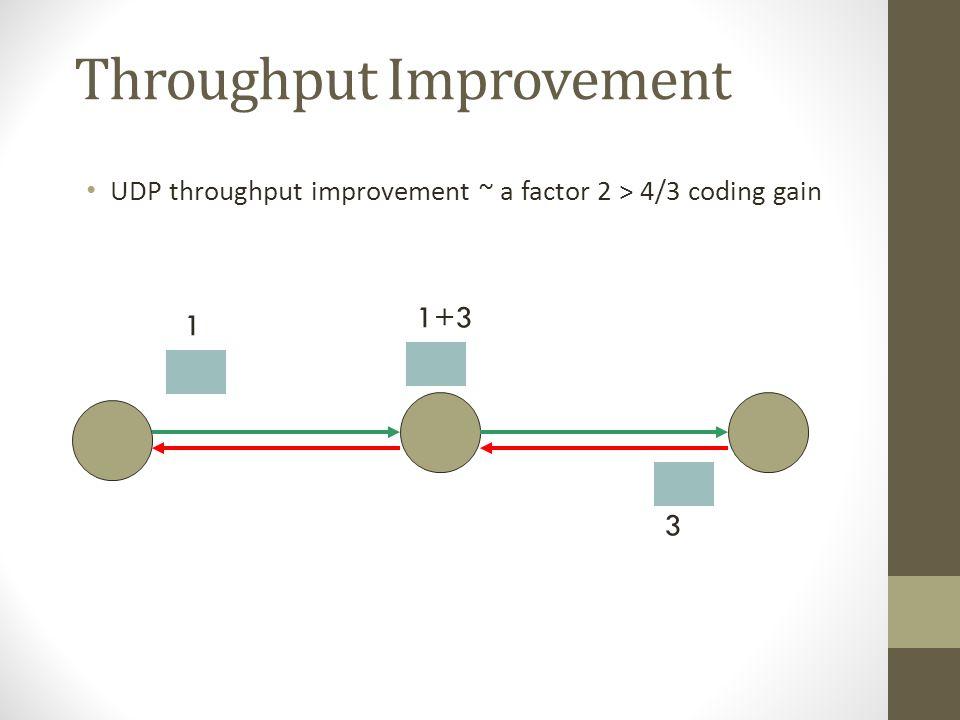 Throughput Improvement UDP throughput improvement ~ a factor 2 > 4/3 coding gain 1 1+3 3
