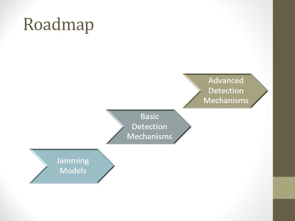 Roadmap Jamming Models Basic Detection Mechanisms Advanced Detection Mechanisms