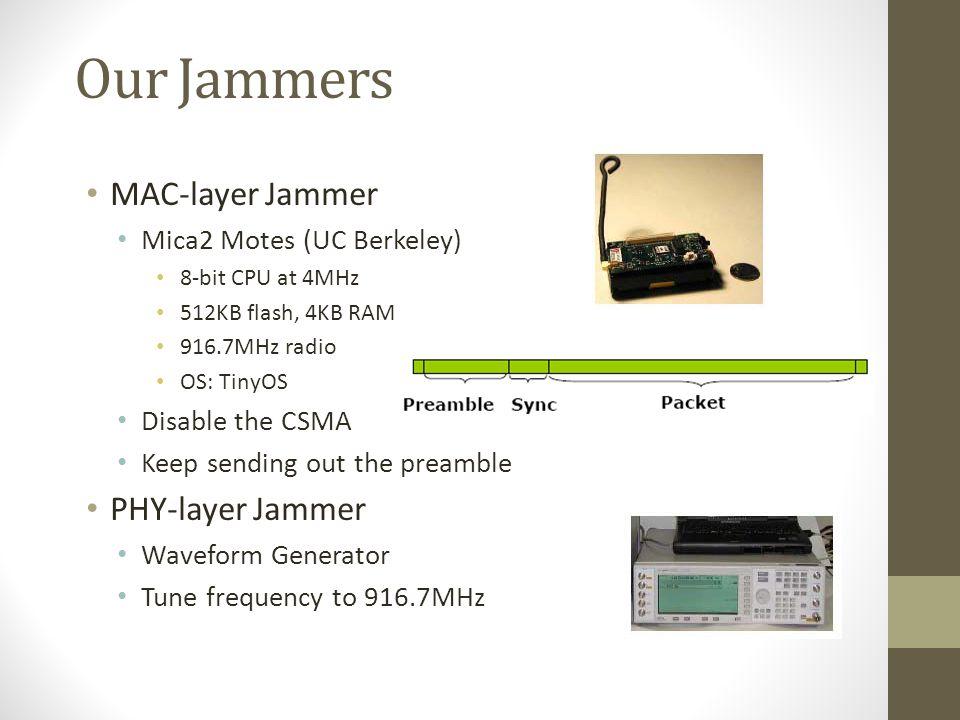 Our Jammers MAC-layer Jammer Mica2 Motes (UC Berkeley) 8-bit CPU at 4MHz 512KB flash, 4KB RAM 916.7MHz radio OS: TinyOS Disable the CSMA Keep sending