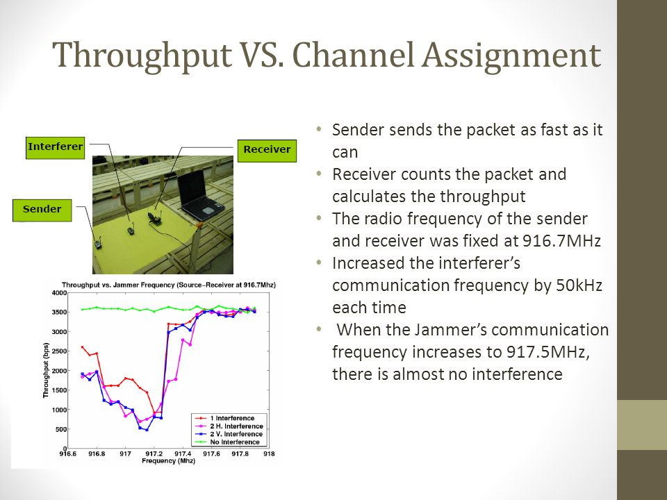 Throughput VS. Channel Assignment Sender sends the packet as fast as it can Receiver counts the packet and calculates the throughput The radio frequen