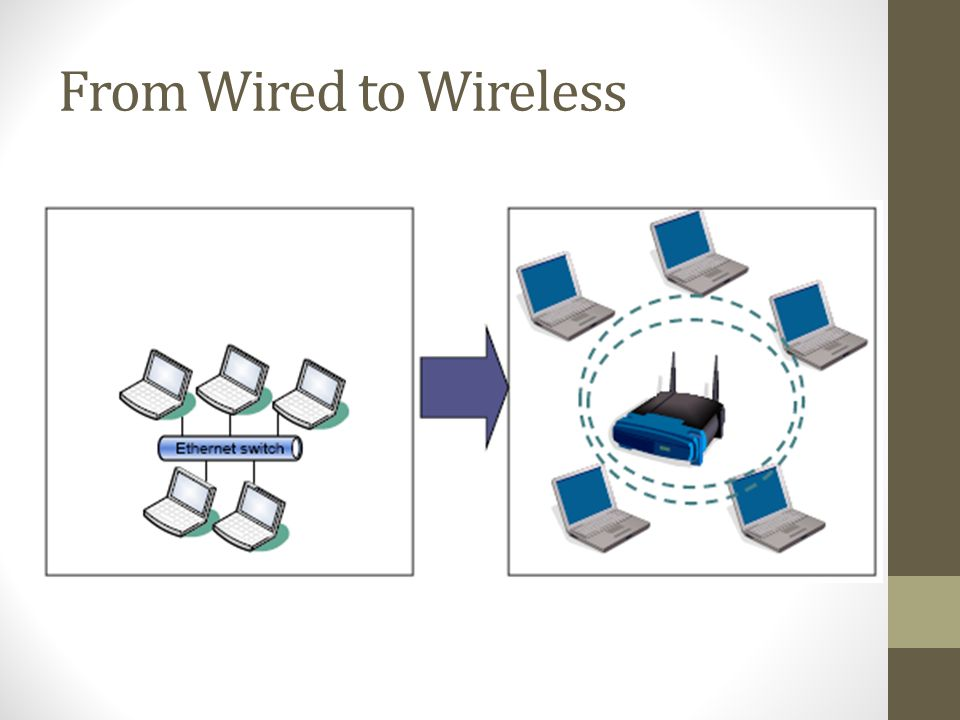 From Wired to Wireless