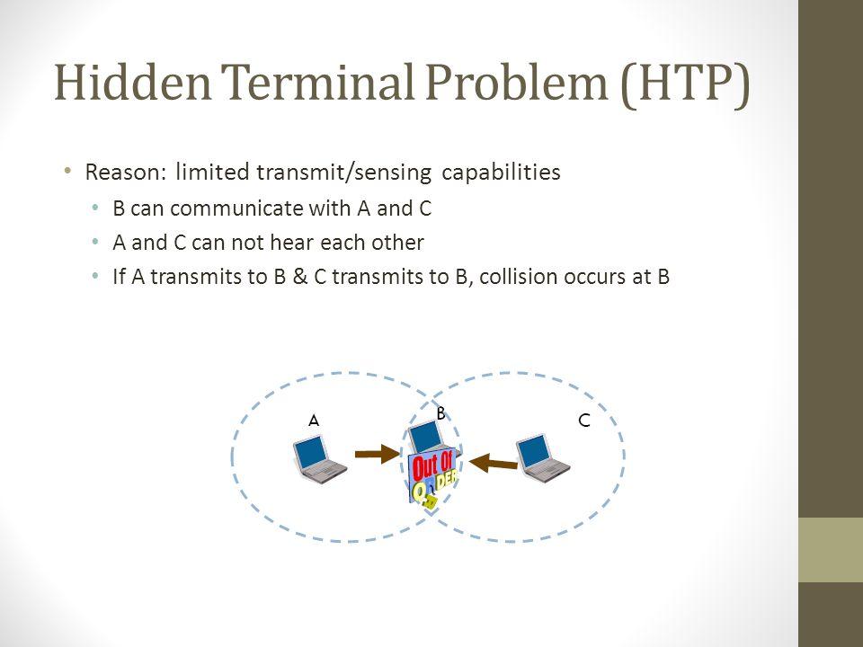 Hidden Terminal Problem (HTP) Reason: limited transmit/sensing capabilities B can communicate with A and C A and C can not hear each other If A transm