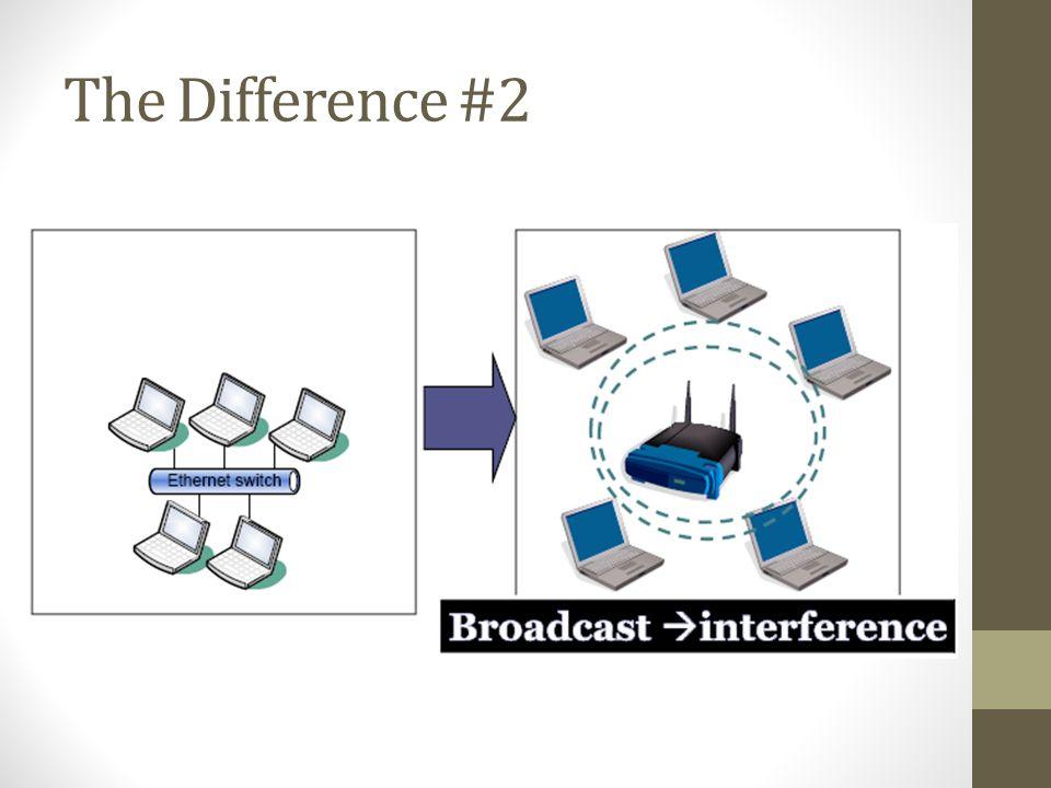 Unicast vs. Broadcast