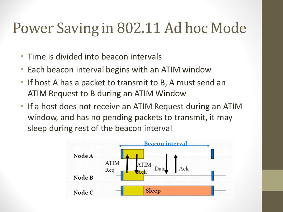 Power Saving in 802.11 Ad hoc Mode Time is divided into beacon intervals Each beacon interval begins with an ATIM window If host A has a packet to tra
