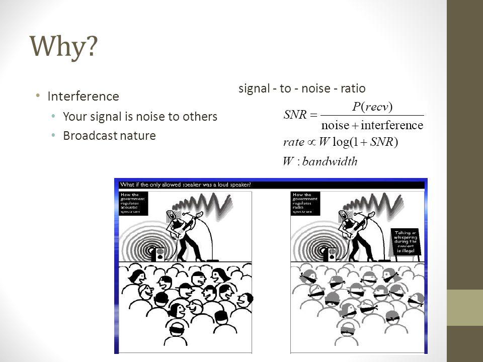Wireless Access vs.