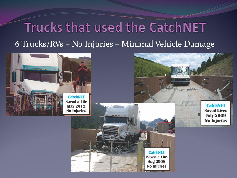 August 31, 2007 – 80,000 lb Truck – 40 mph – 5 nets August 27, 2008 – 42,000 lb Truck – 35 mph – 3 nets July 20, 2009 – 12,000 lb RV – 65 mph – 3 nets September 4, 2009 – 70,000 lb Truck – 65 mph – 5 nets August 26, 2012 – 15,000 lb RV – 60 mph – 1 net May 29, 2012 – 55,000 lb Truck – 70 mph – 7 nets