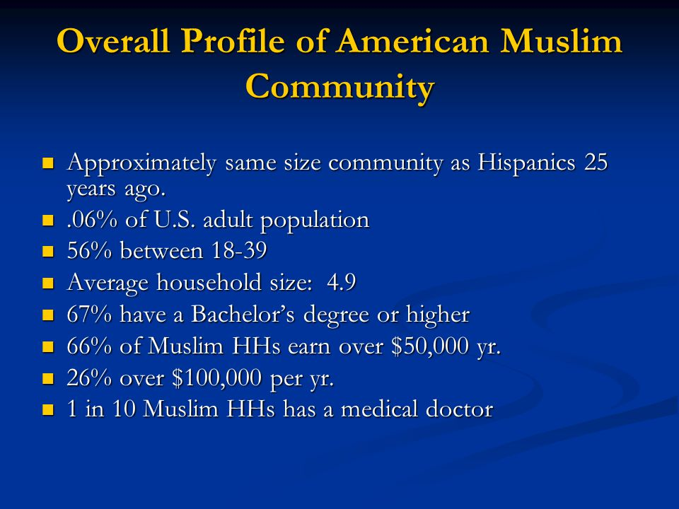 Overall Profile of American Muslim Community Approximately same size community as Hispanics 25 years ago.