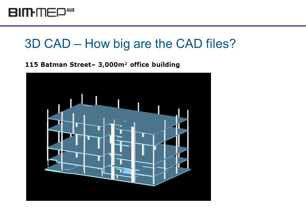 3D CAD – How big are the CAD files