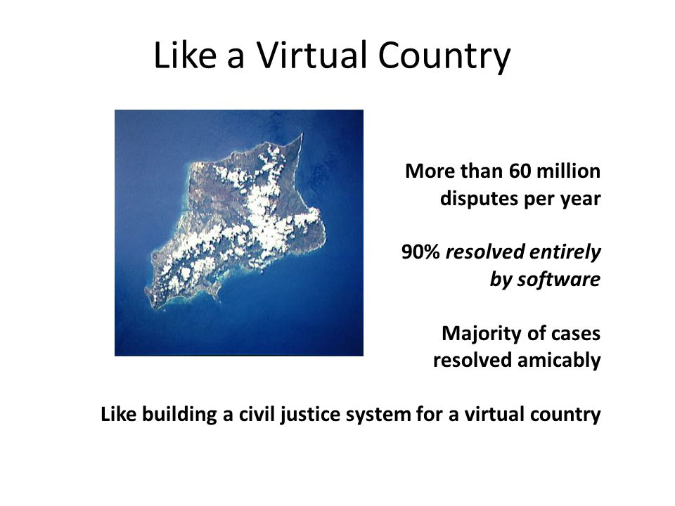 Like a Virtual Country 64 More than 60 million disputes per year 90% resolved entirely by software Majority of cases resolved amicably Like building a civil justice system for a virtual country