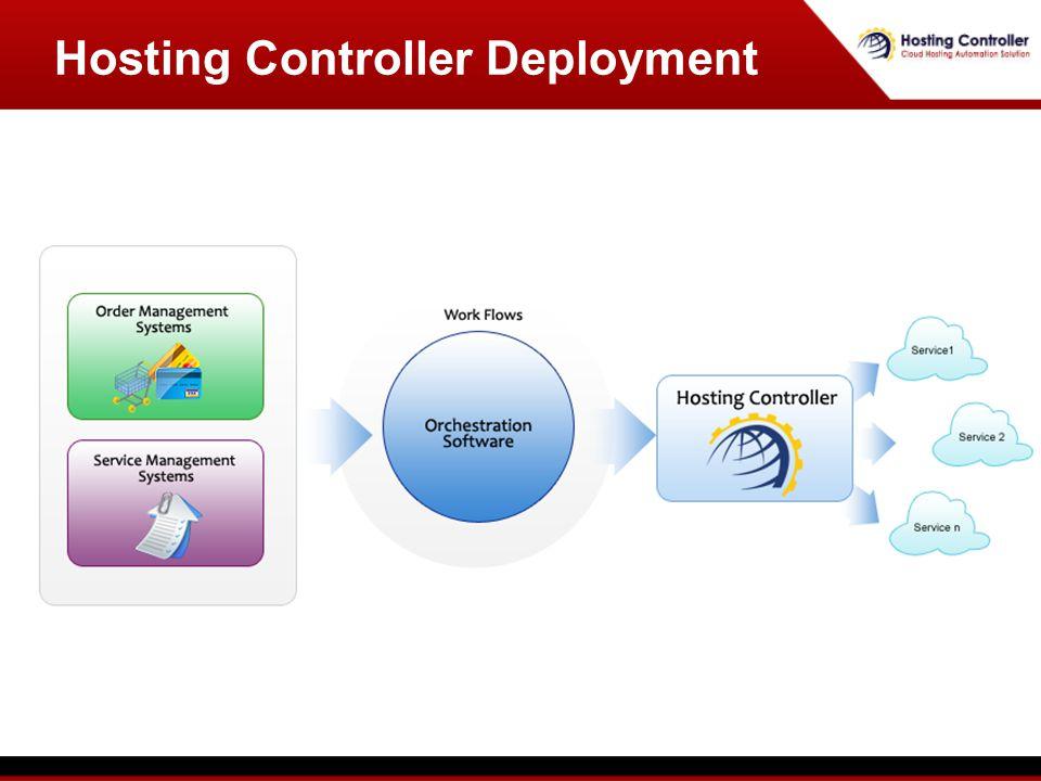 Hosting Controller Deployment