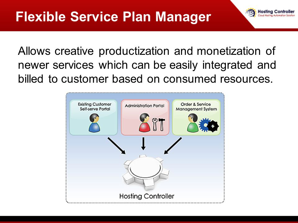 Allows creative productization and monetization of newer services which can be easily integrated and billed to customer based on consumed resources.