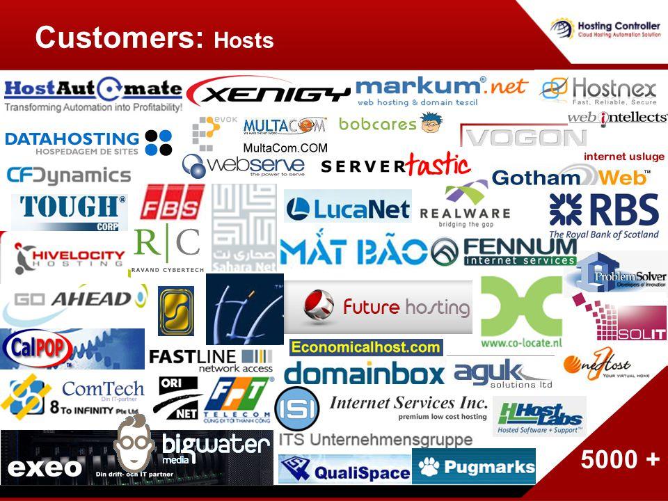 Customers: Hosts 5000 +