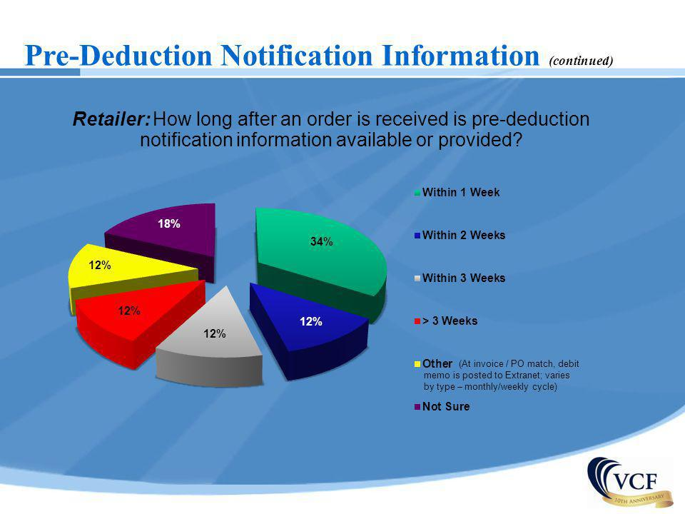 Pre-Deduction Notification Information (continued) Retailer: How long after an order is received is pre-deduction notification information available o
