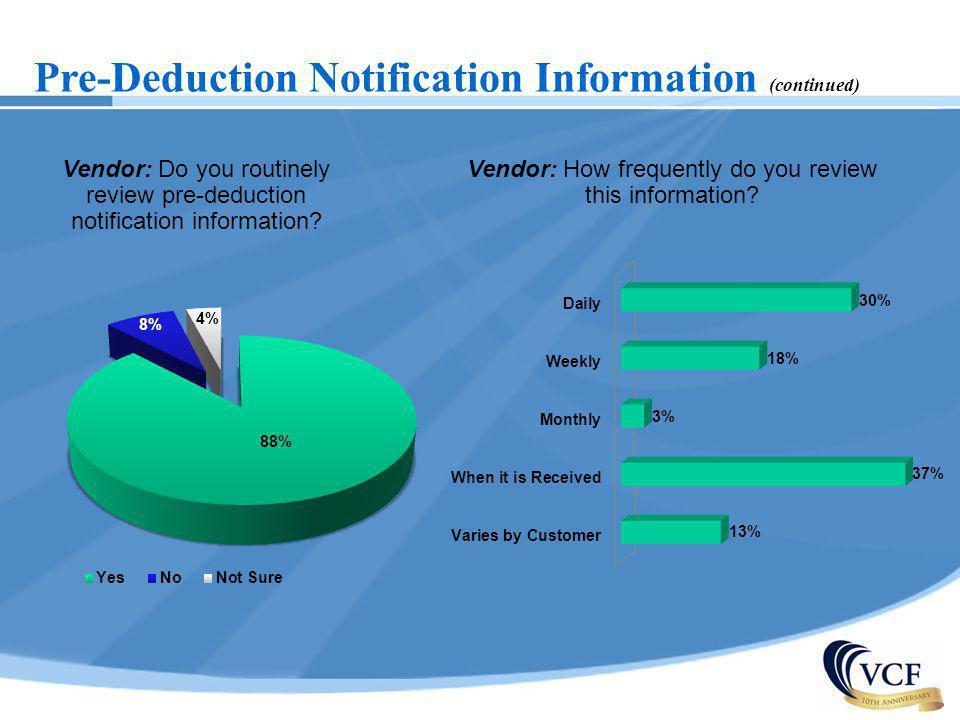 Pre-Deduction Notification Information (continued) Vendor: Do you routinely review pre-deduction notification information? Vendor: How frequently do y