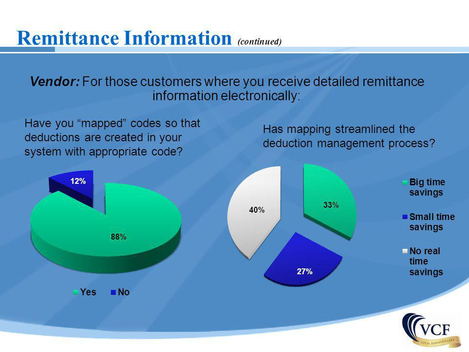 Remittance Information (continued) Vendor: For those customers where you receive detailed remittance information electronically: Have you mapped codes