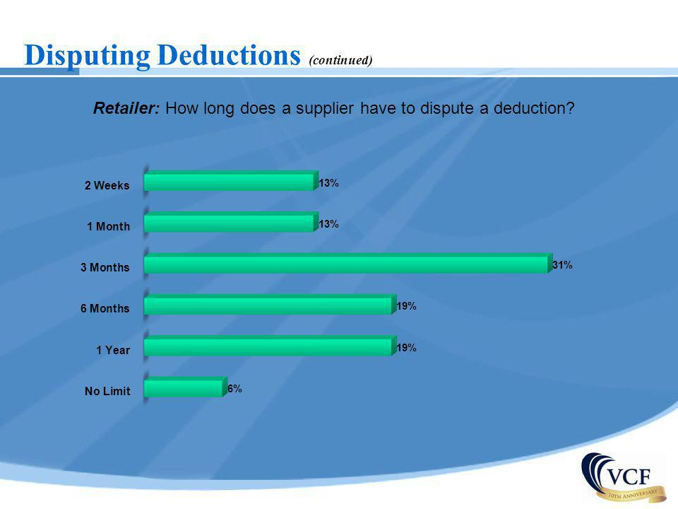 Disputing Deductions (continued) Retailer: How long does a supplier have to dispute a deduction?