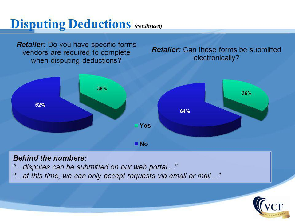 Disputing Deductions (continued) Retailer: Do you have specific forms vendors are required to complete when disputing deductions? Behind the numbers: