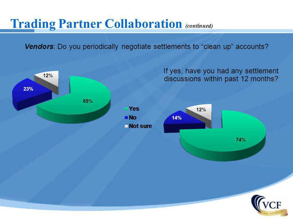 Trading Partner Collaboration (continued) Vendors: Do you periodically negotiate settlements to clean up accounts? If yes, have you had any settlement