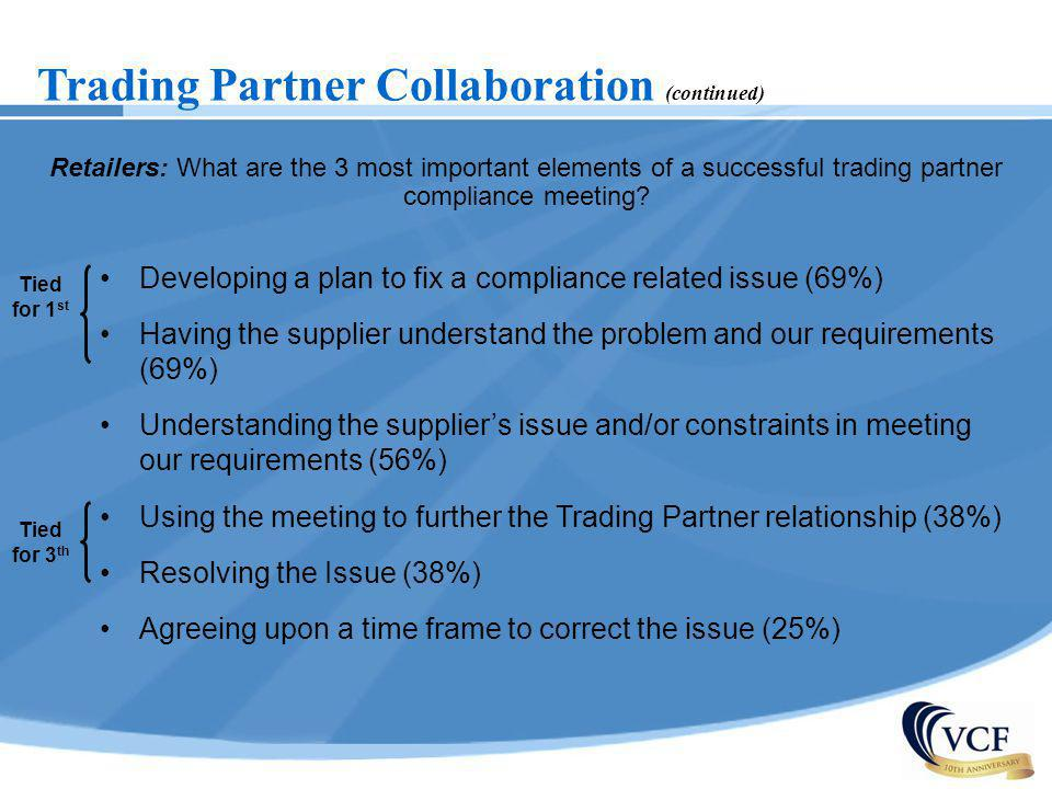 Trading Partner Collaboration (continued) Retailers: What are the 3 most important elements of a successful trading partner compliance meeting? Develo