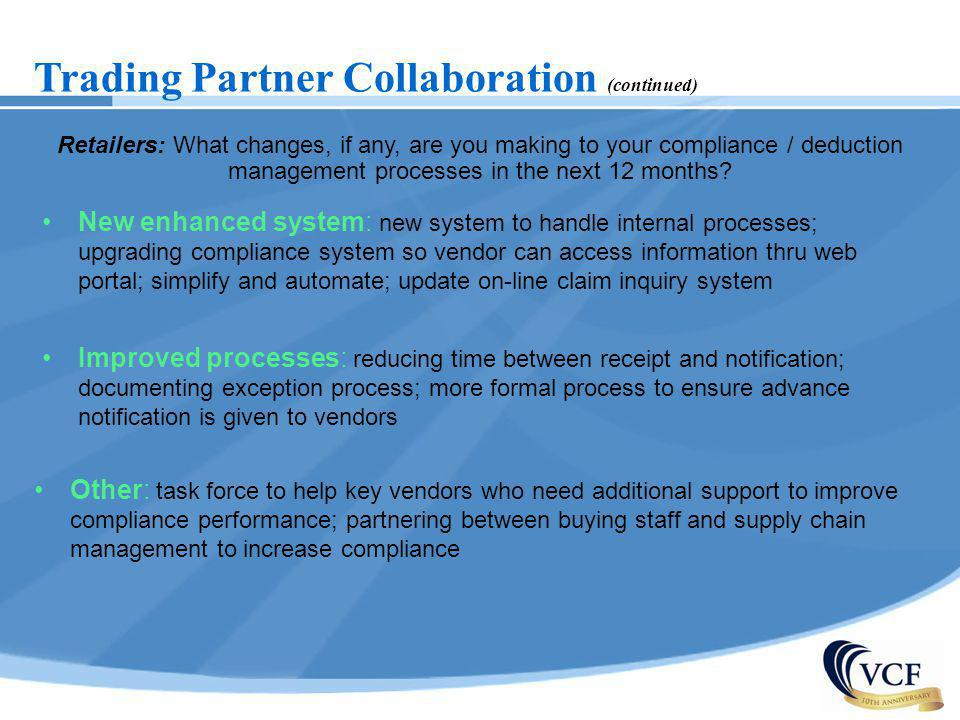 Trading Partner Collaboration (continued) Retailers: What changes, if any, are you making to your compliance / deduction management processes in the n