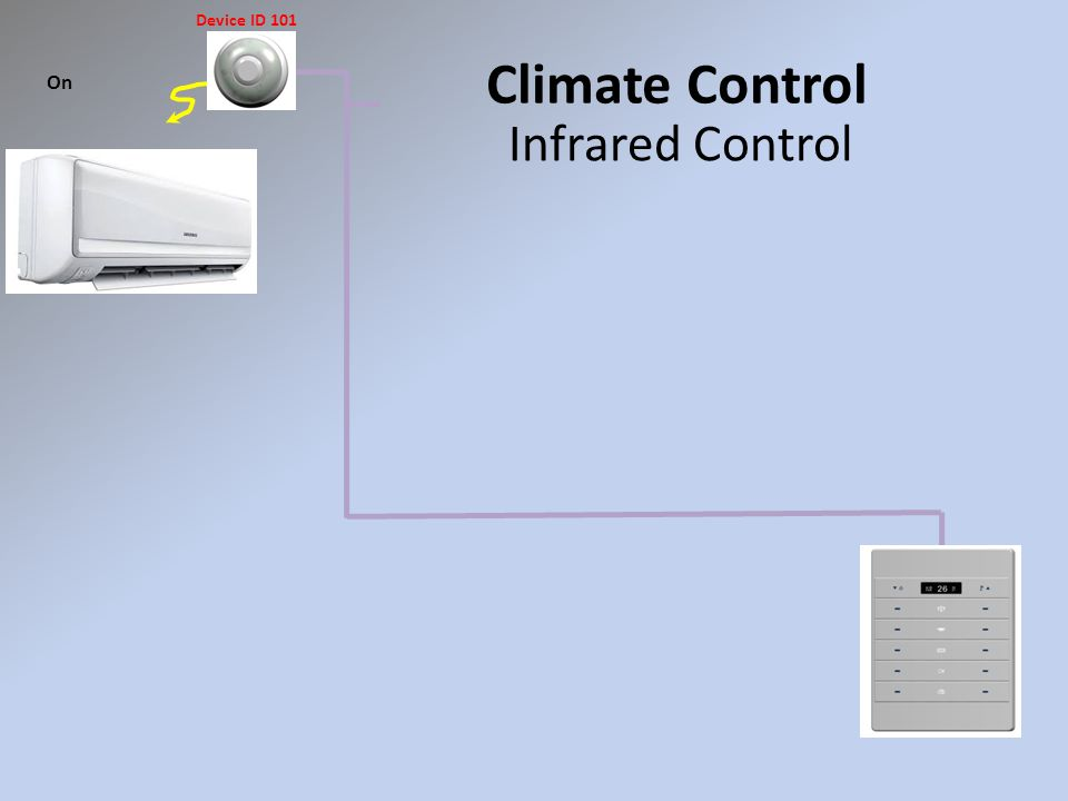 On Subnet ID 1 Device ID 101 11001000101 Device ID 101 Climate Control Infrared Control