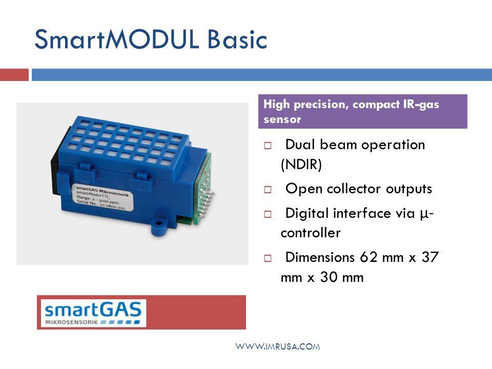 SmartMODUL Basic Propane Butane Carbon Dioxide Carbon Monoxide Acetylene Ethane Methane Sulfur Hexafluoride Detectable Gases WWW.IMRUSA.COM