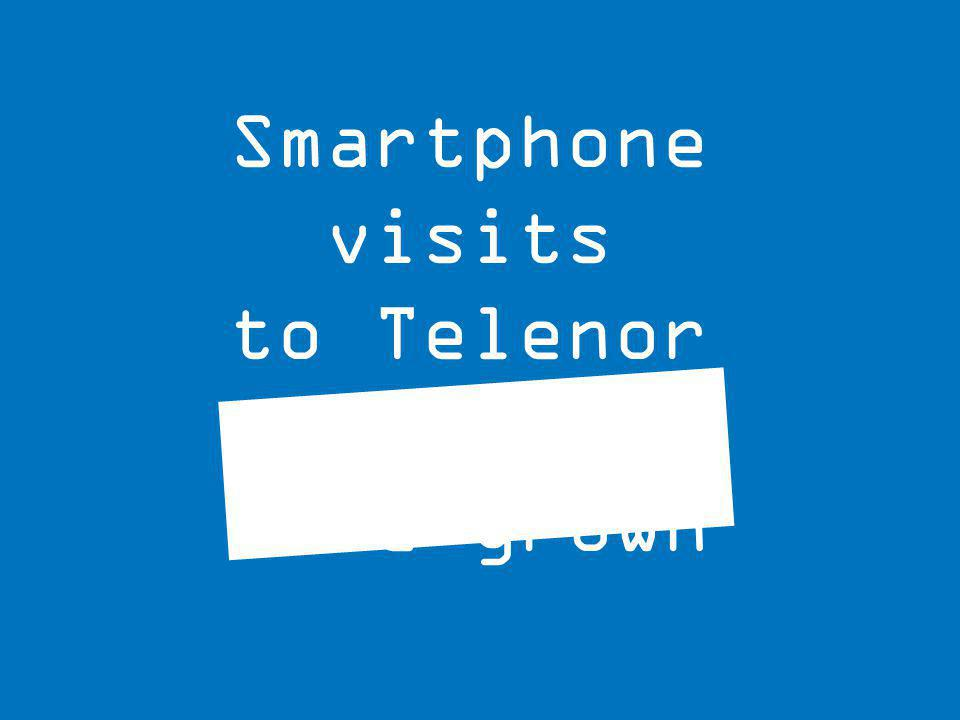 Smartphone visits to Telenor website have grown 100% year on year