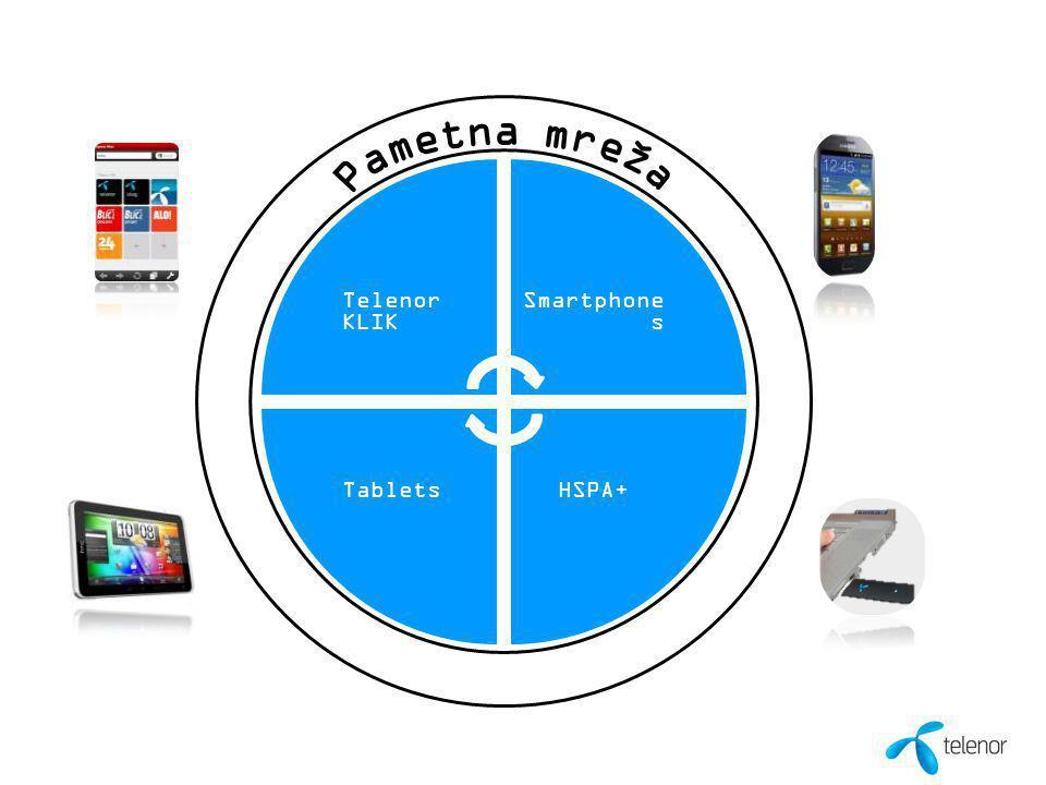 Telenor KLIK Smartphone s HSPA+Tablets