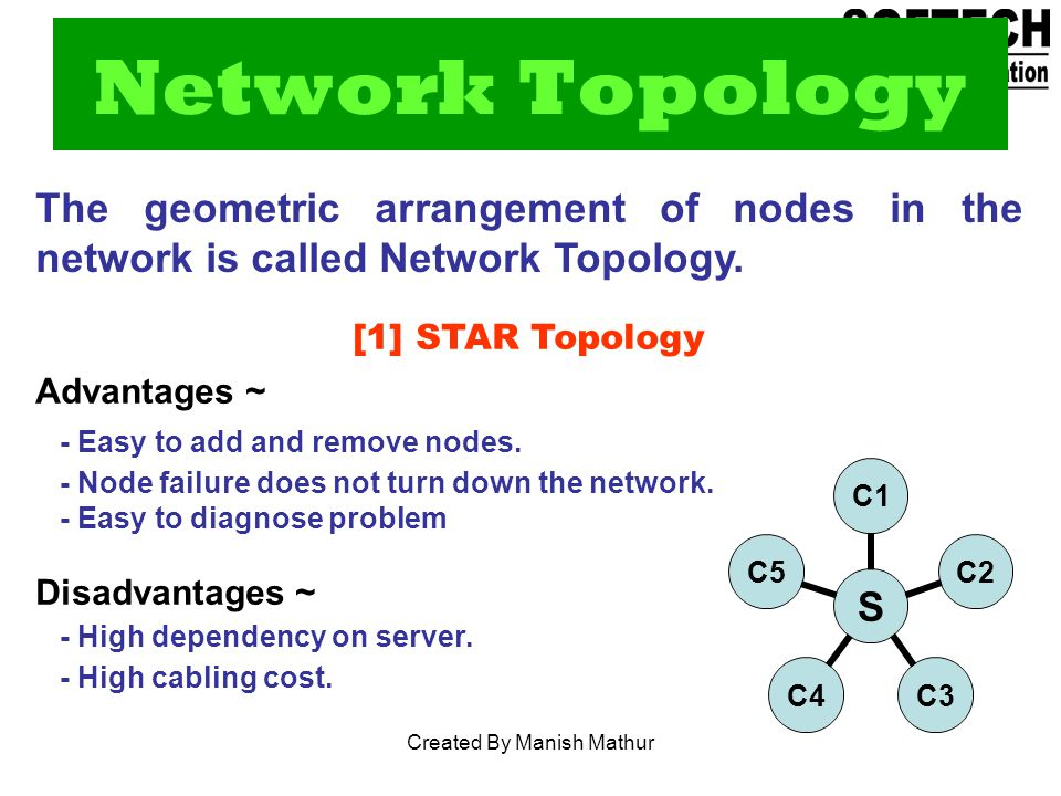 Network Topology The geometric arrangement of nodes in the network is called Network Topology.