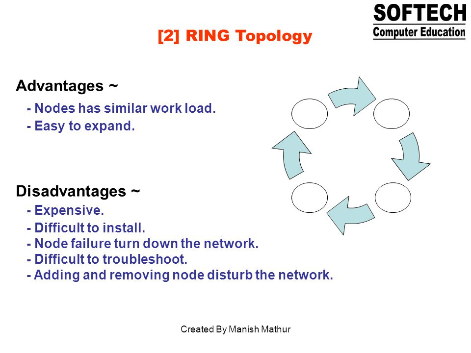 [2] RING Topology Advantages ~ - Nodes has similar work load.
