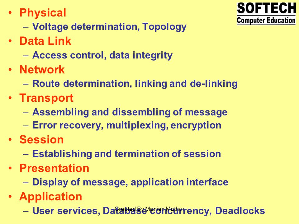Physical –Voltage determination, Topology Data Link –Access control, data integrity Network –Route determination, linking and de-linking Transport –Assembling and dissembling of message –Error recovery, multiplexing, encryption Session –Establishing and termination of session Presentation –Display of message, application interface Application –User services, Database concurrency, Deadlocks Created By Manish Mathur