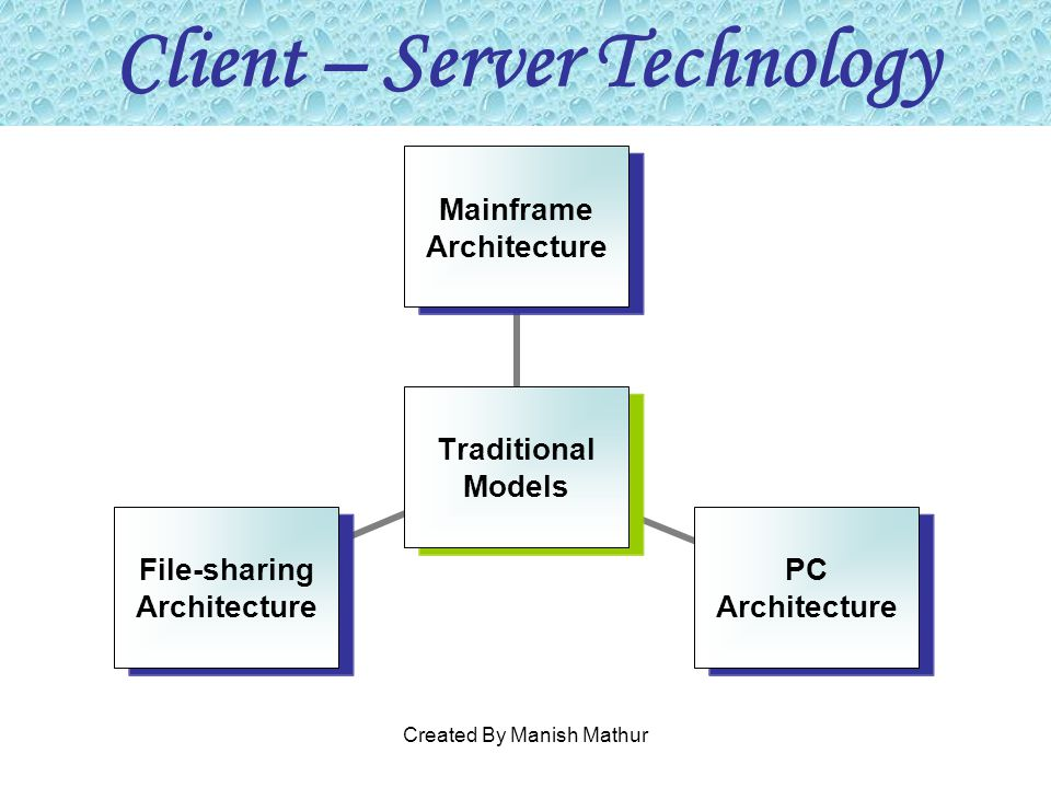 Client – Server Technology Traditional Models Mainframe Architecture PC Architecture File-sharing Architecture Created By Manish Mathur