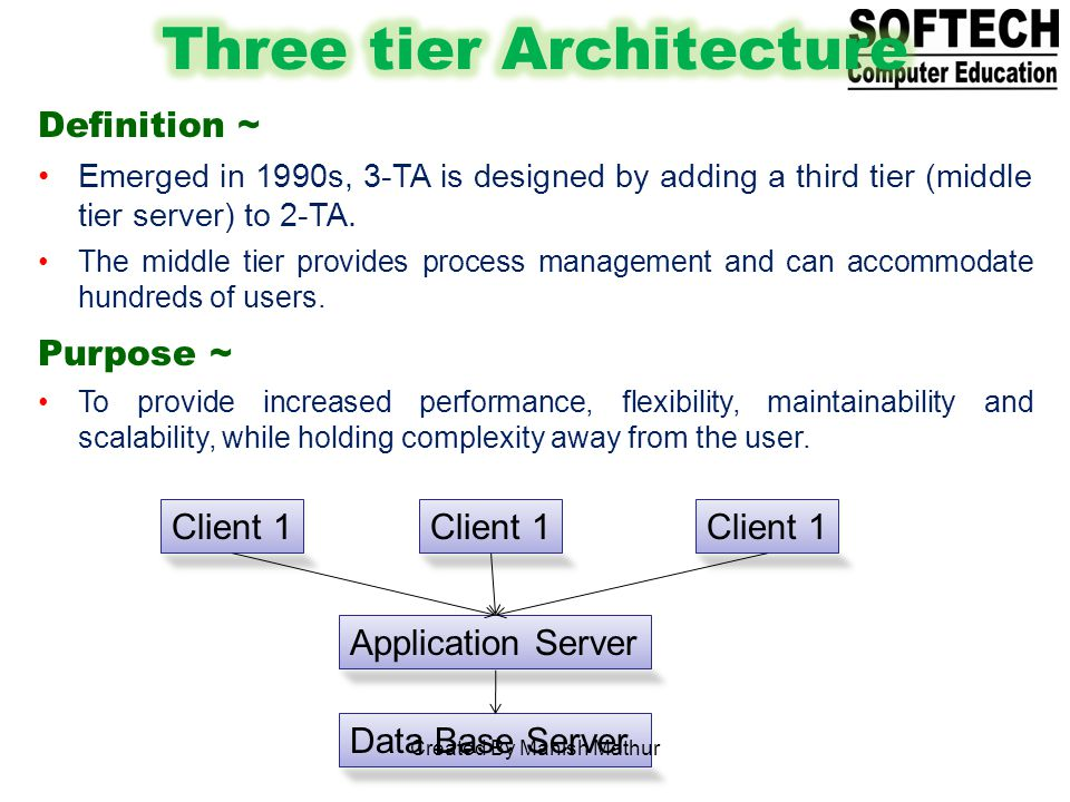Definition ~ Emerged in 1990s, 3-TA is designed by adding a third tier (middle tier server) to 2-TA.
