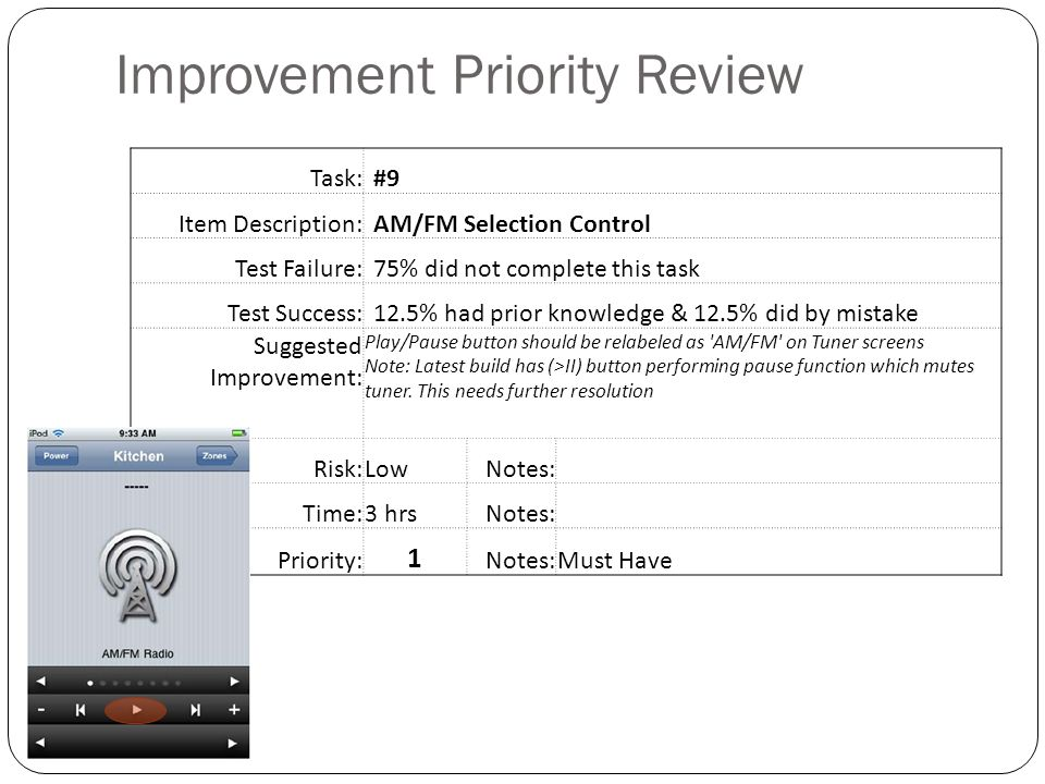 Improvement Priority Review Task:#9 Item Description:AM/FM Selection Control Test Failure:75% did not complete this task Test Success:12.5% had prior knowledge & 12.5% did by mistake Suggested Improvement: Play/Pause button should be relabeled as AM/FM on Tuner screens Note: Latest build has (>II) button performing pause function which mutes tuner.