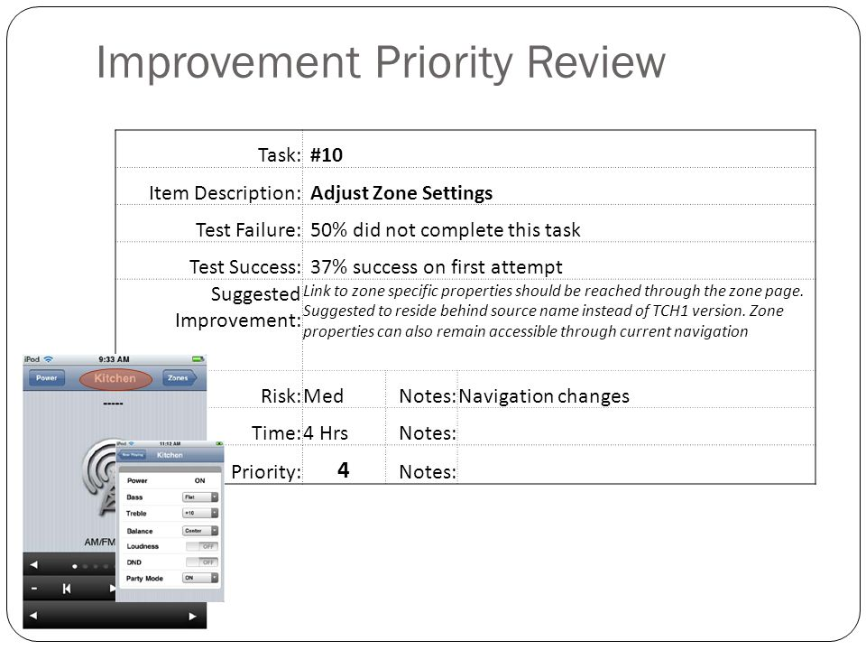 Improvement Priority Review Task:#10 Item Description:Adjust Zone Settings Test Failure:50% did not complete this task Test Success:37% success on first attempt Suggested Improvement: Link to zone specific properties should be reached through the zone page.