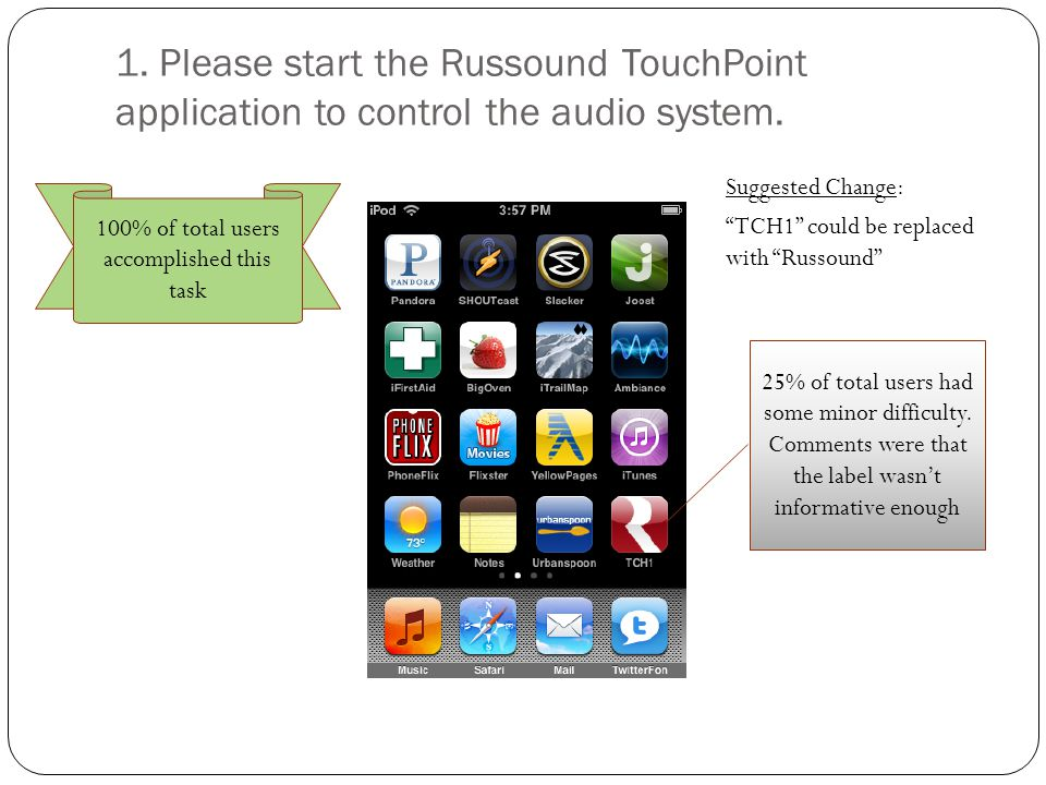 1. Please start the Russound TouchPoint application to control the audio system.