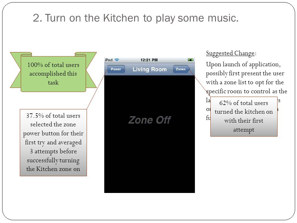 2. Turn on the Kitchen to play some music.