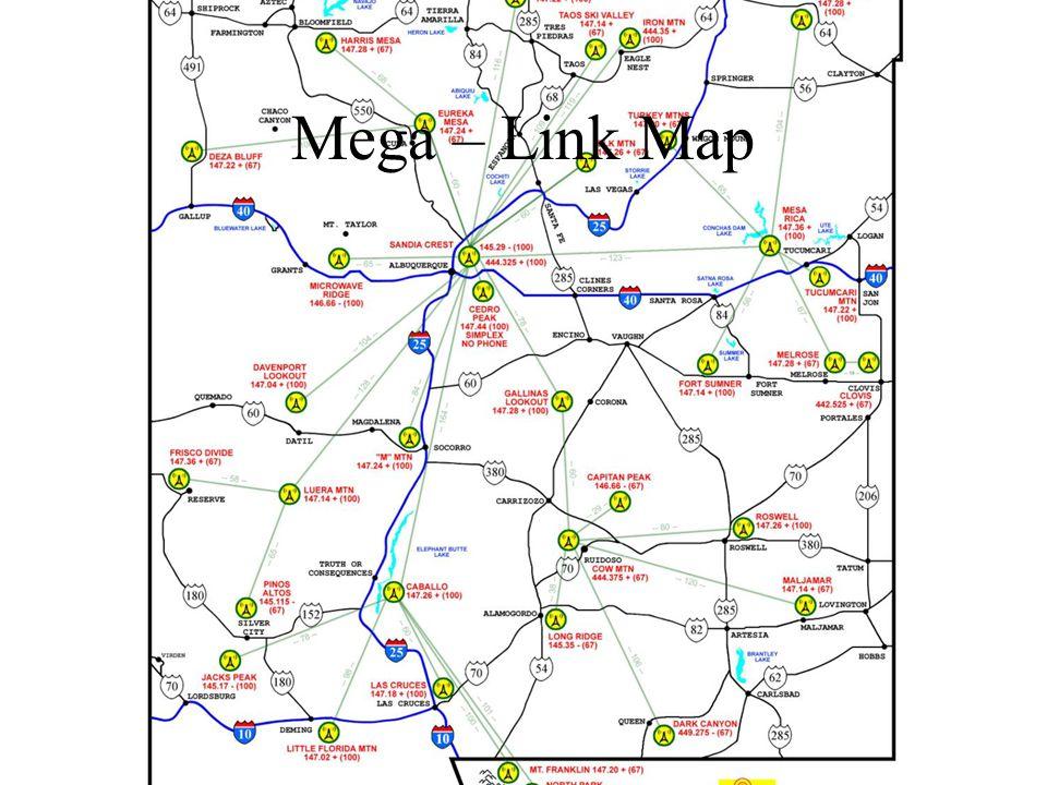 Mega – Link Map
