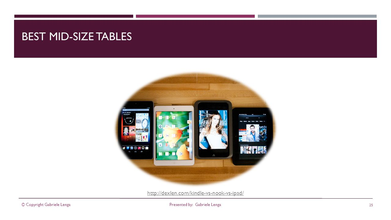 http://dexlen.com/kindle-vs-nook-vs-ipad/ BEST MID-SIZE TABLES © Copyright Gabriele Lenga 25 Presented by: Gabriele Lenga