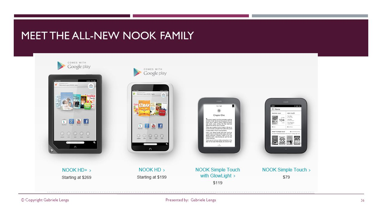 http://dexlen.com/kindle-vs-nook-vs-ipad/ MEET THE ALL-NEW NOOK FAMILY © Copyright Gabriele Lenga 36 Presented by: Gabriele Lenga