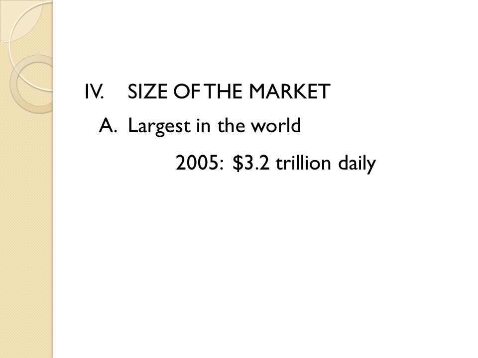 IV.SIZE OF THE MARKET A.Largest in the world 2005: $3.2 trillion daily
