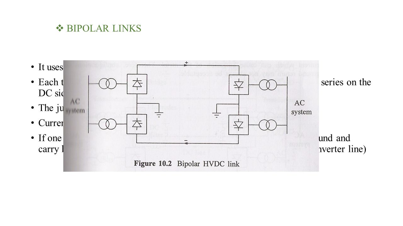BIPOLAR LINKS It uses two conductors, one positive and the other negative Each terminal has two converters of equal rated voltage, connected in series