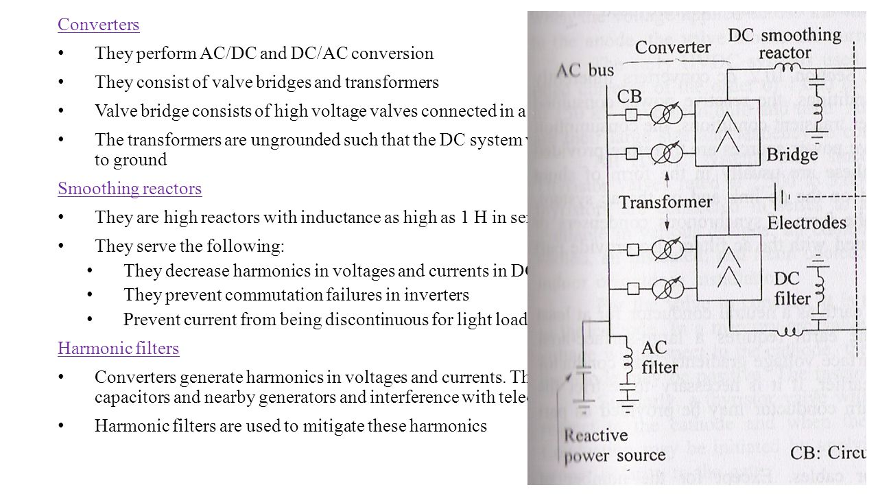 Converters They perform AC/DC and DC/AC conversion They consist of valve bridges and transformers Valve bridge consists of high voltage valves connect