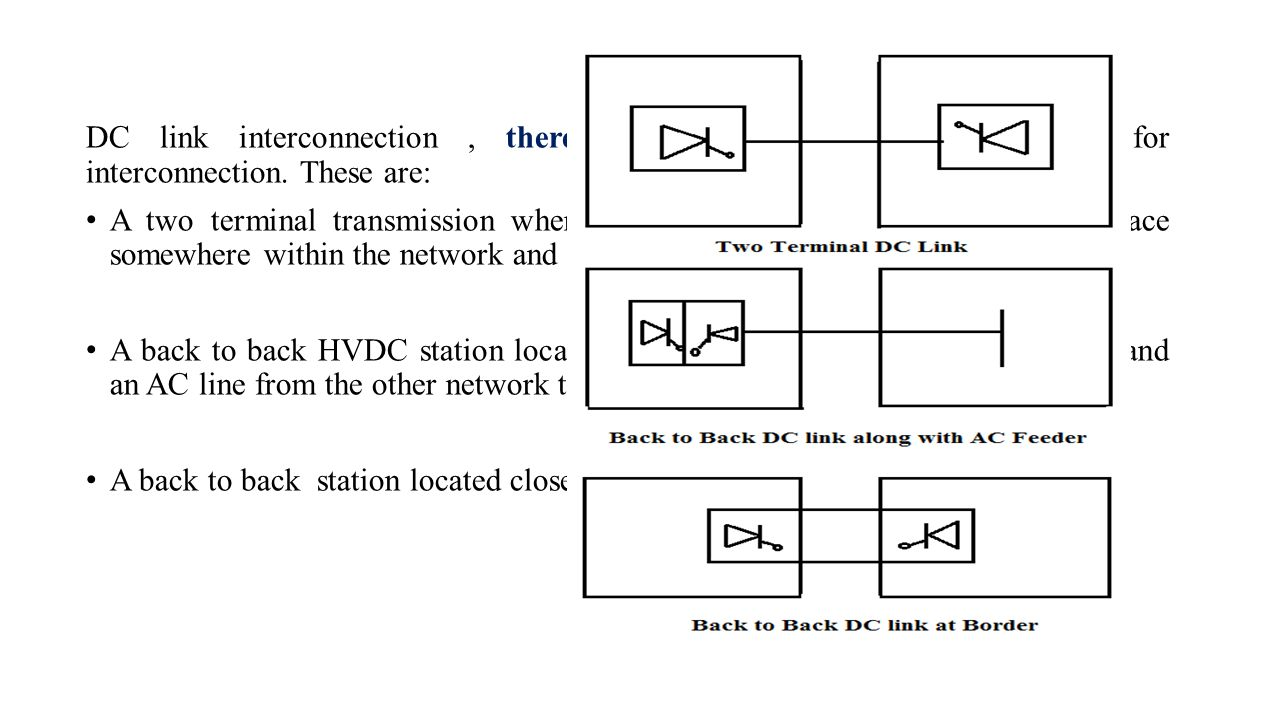 DC link interconnection, there are three possible configuration for interconnection. These are: A two terminal transmission where each terminal is loc