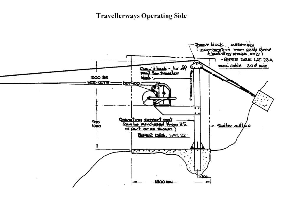 Travellerways Operating Side