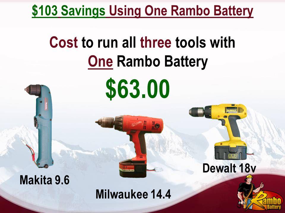 Milwaukee 14.4 Makita 9.6 Dewalt 18v Cost to run all three tools with One Rambo Battery $63.00 $103 Savings Using One Rambo Battery
